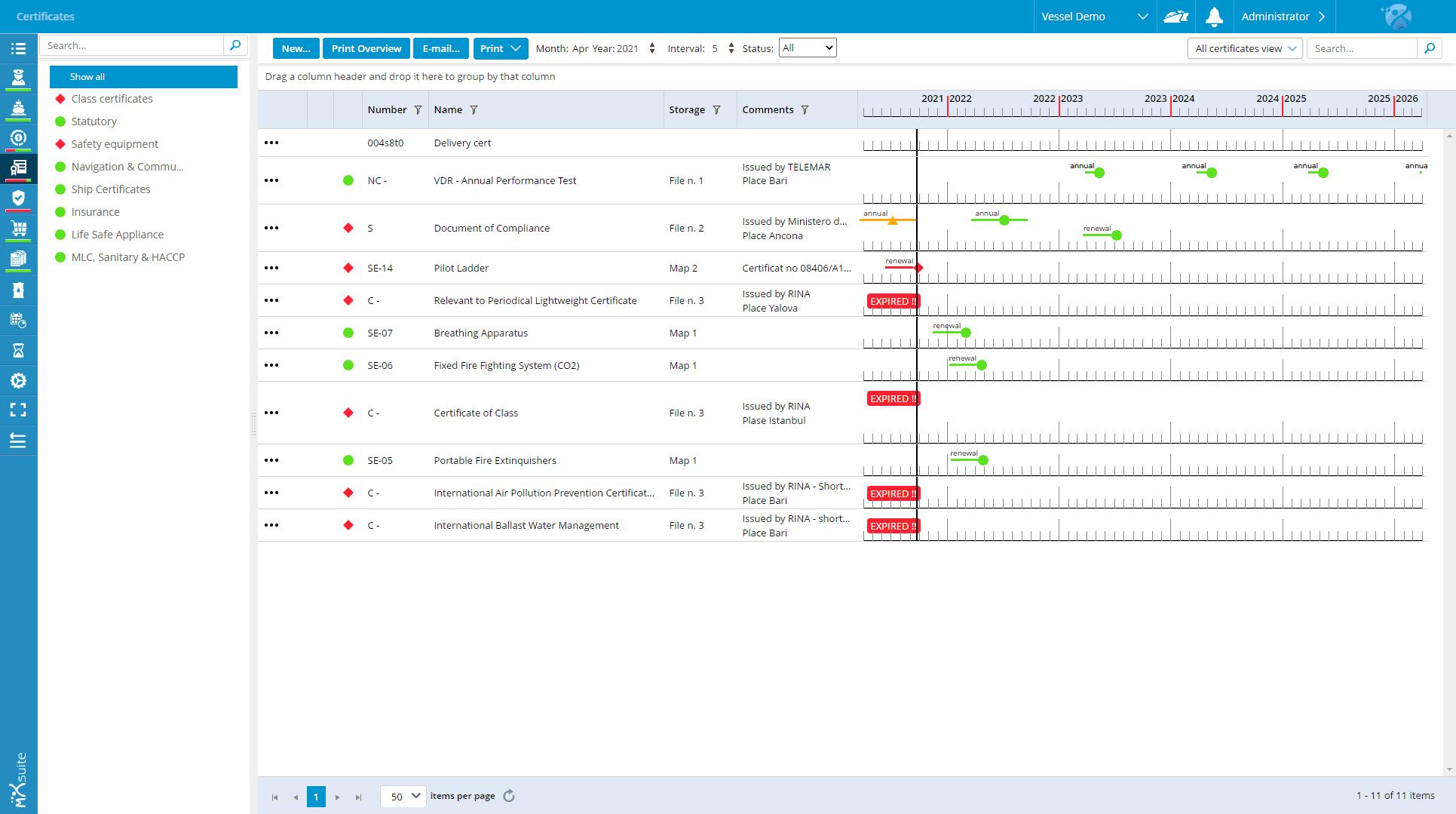 Sertifikat-Modul-ikhtisar-dari-MXSuite-menampilkan-kedaluwarsa-tanggal jatuh tempo-kalender-detail